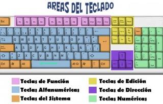 teclado de emergencia